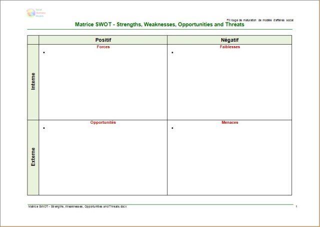 SWOT: Forces et faiblesses, opportunités et menaces | Social ...